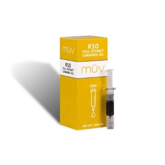 rso metered dose syringe